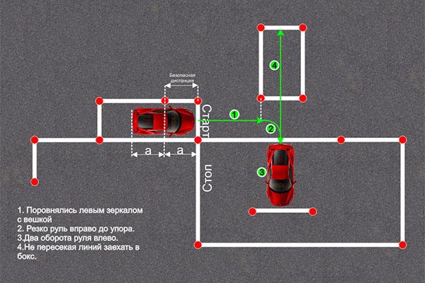 Картинки: Как правильно парковаться. Инструкция :: (Картинки)